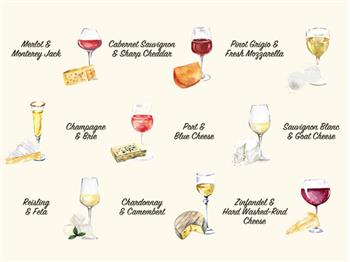 Wine and Cheese: The Perfect Pair